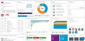 Team Foundation Server 2015 Update 3 | PRAKTIK Group