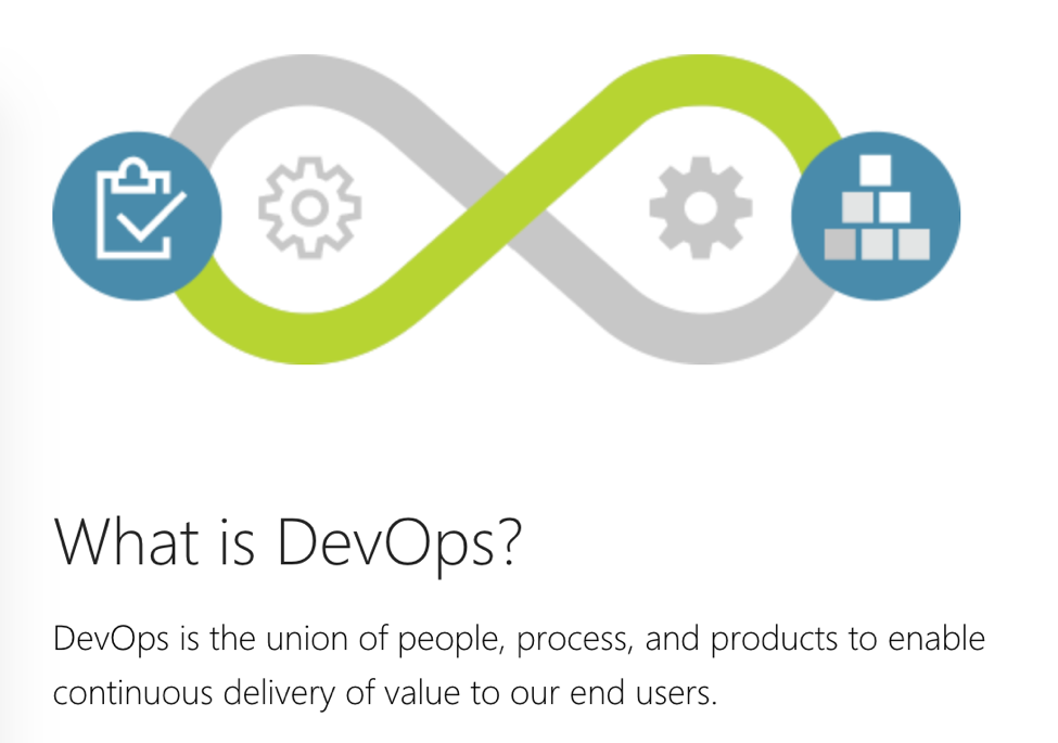 Using TFS/VSTS to Enable DevOps | PRAKTIK Group